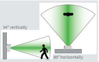 MX-Proximity_Box detection angles